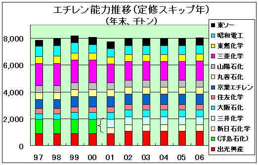 2007-03-3